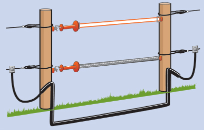 gate diagram 1 gates and pathways in electric fences rappa fencing how to wire electric fence diagram at aneh.co